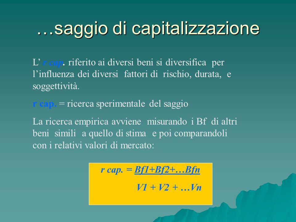 r cap. = Bf1+Bf2+…Bfn V1 + V2 + …Vn …saggio di capitalizzazione L' r cap. riferito ai diversi beni si diversifica per l'influenza dei diversi fattori