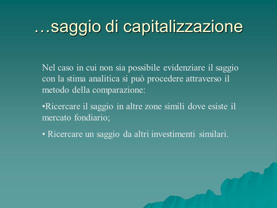 …saggio di capitalizzazione Nel caso in cui non sia possibile evidenziare il saggio con la stima analitica si può procedere attraverso il metodo della
