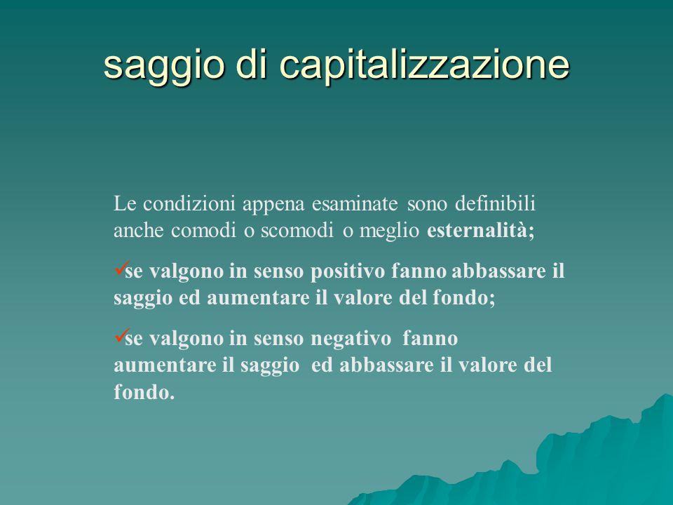 saggio di capitalizzazione Le condizioni appena esaminate sono definibili anche comodi o scomodi o meglio esternalità; se valgono in senso positivo fa