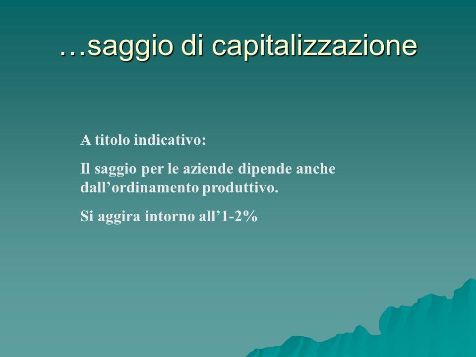 …saggio di capitalizzazione A titolo indicativo: Il saggio per le aziende dipende anche dall'ordinamento produttivo. Si aggira intorno all'1-2%