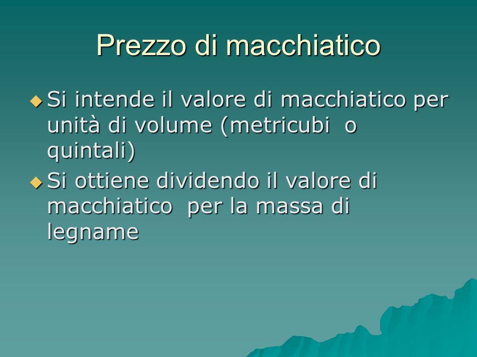 Prezzo di macchiatico  Si intende il valore di macchiatico per unità di volume (metricubi o quintali)  Si ottiene dividendo il valore di macchiatico per la massa di legname