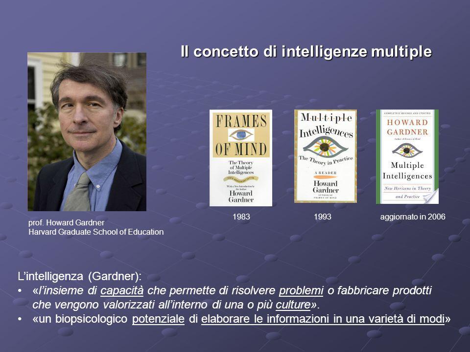 19831993aggiornato in 2006 prof. Howard Gardner Harvard Graduate School of Education Il concetto di intelligenze multiple L'intelligenza (Gardner): «l