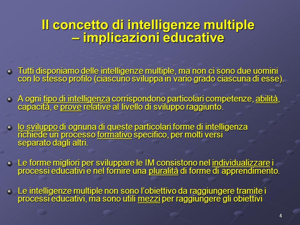 4 Tutti disponiamo delle intelligenze multiple, ma non ci sono due uomini con lo stesso profilo (ciascuno sviluppa in vario grado ciascuna di esse). A