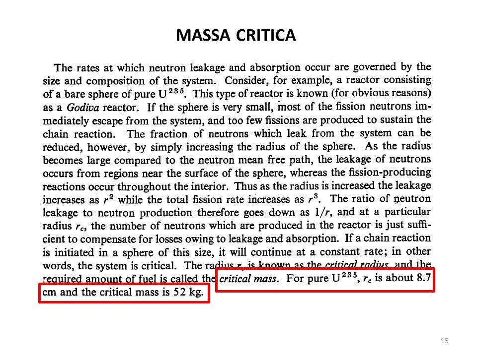 MASSA CRITICA 15