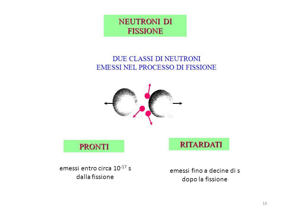 NEUTRONI DI FISSIONE DUE CLASSI DI NEUTRONI EMESSI NEL PROCESSO DI FISSIONE PRONTI RITARDATI RITARDATI emessi entro circa 10 -17 s dalla fissione emessi fino a decine di s dopo la fissione 16