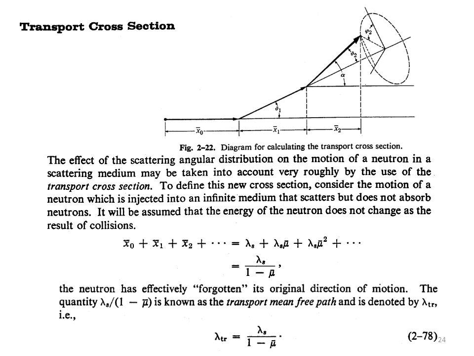 Scattering elastico Isotropo nel CM 25
