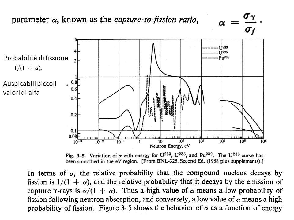 Probabilità di fissione Auspicabili piccoli valori di alfa 5