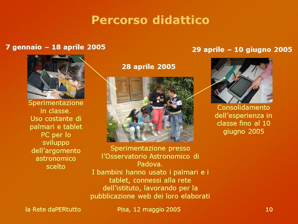la Rete daPERtuttoPisa, 12 maggio 200510 Sperimentazione in classe.