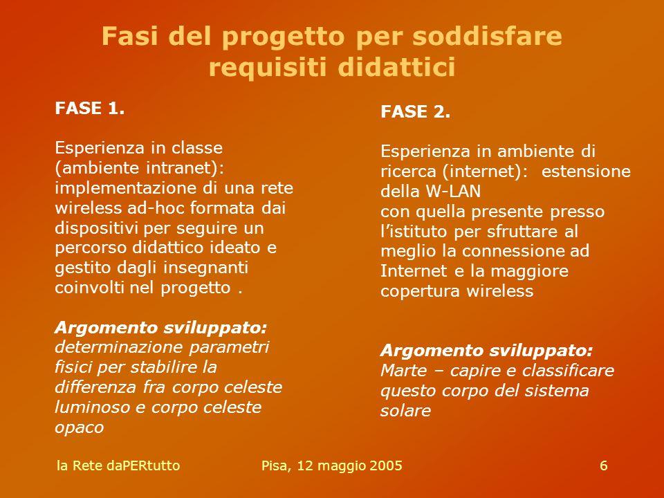 la Rete daPERtuttoPisa, 12 maggio 20056 FASE 1.