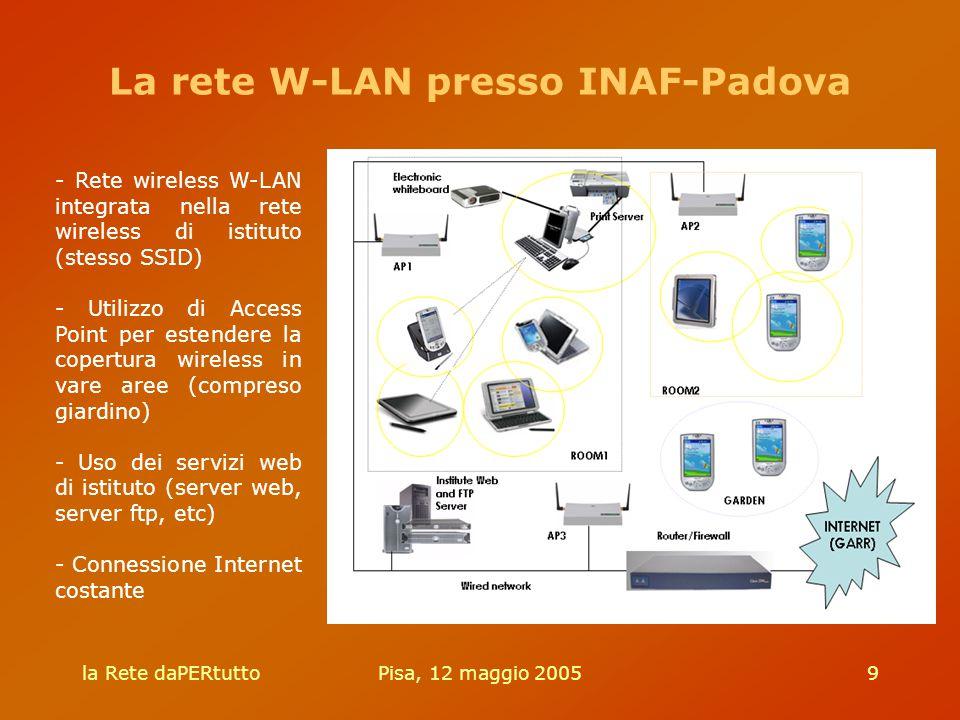 la Rete daPERtuttoPisa, 12 maggio 20059 - Rete wireless W-LAN integrata nella rete wireless di istituto (stesso SSID) - Utilizzo di Access Point per estendere la copertura wireless in vare aree (compreso giardino) - Uso dei servizi web di istituto (server web, server ftp, etc) - Connessione Internet costante La rete W-LAN presso INAF-Padova