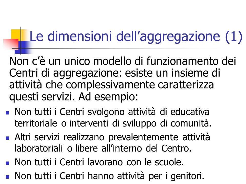Le dimensioni dell'aggregazione (1) Non c'è un unico modello di funzionamento dei Centri di aggregazione: esiste un insieme di attività che complessivamente caratterizza questi servizi.