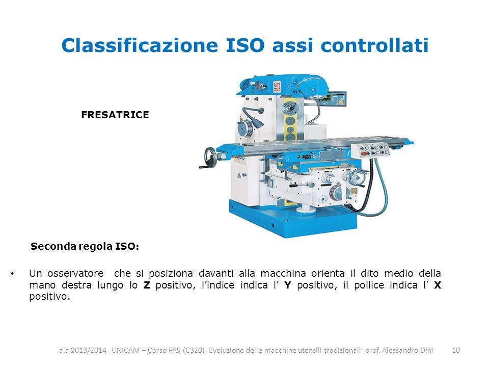 Classificazione ISO assi controllati Seconda regola ISO: Un osservatore che si posiziona davanti alla macchina orienta il dito medio della mano destra