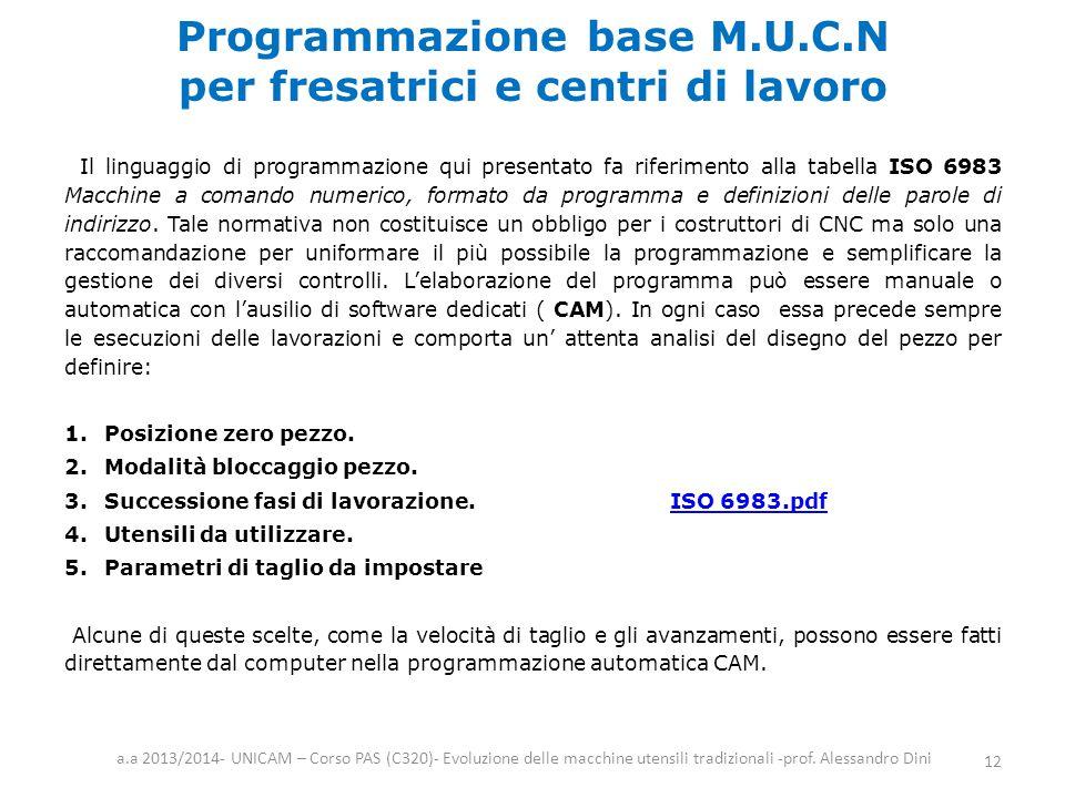 Programmazione base M.U.C.N per fresatrici e centri di lavoro Il linguaggio di programmazione qui presentato fa riferimento alla tabella ISO 6983 Macc