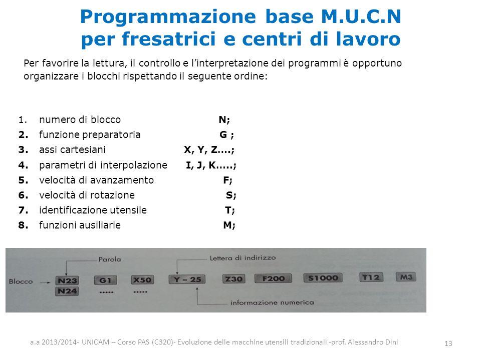 Programmazione base M.U.C.N per fresatrici e centri di lavoro Per favorire la lettura, il controllo e l'interpretazione dei programmi è opportuno orga