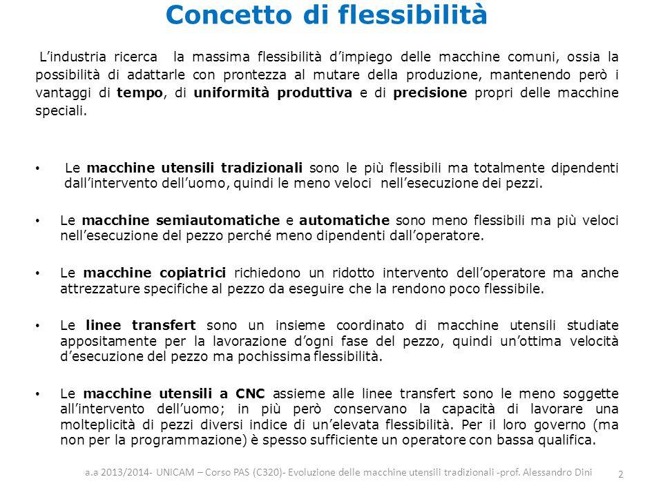 Concetto di flessibilità L'industria ricerca la massima flessibilità d'impiego delle macchine comuni, ossia la possibilità di adattarle con prontezza