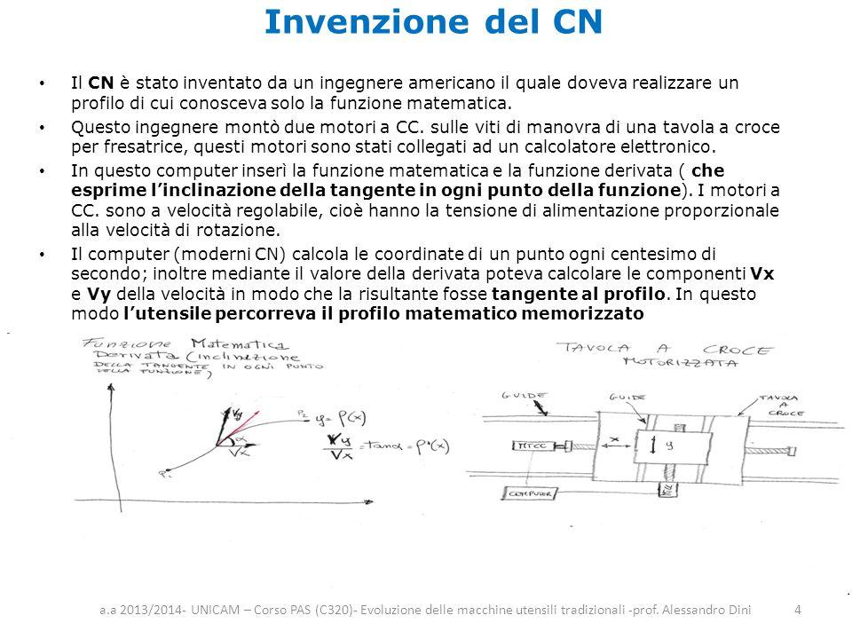 Invenzione del CN Il CN è stato inventato da un ingegnere americano il quale doveva realizzare un profilo di cui conosceva solo la funzione matematica