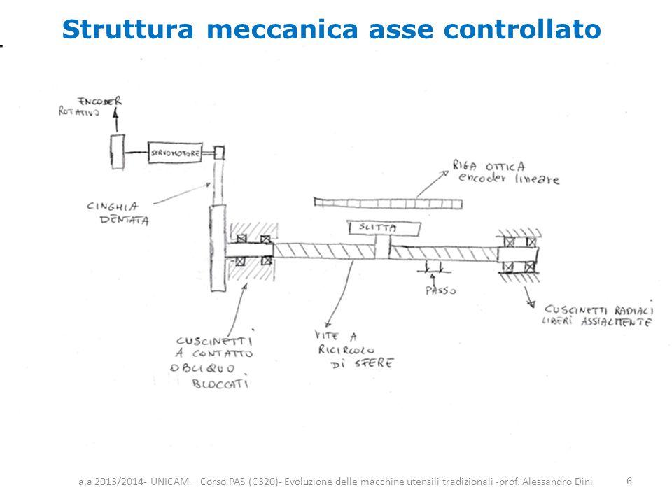 Struttura meccanica asse controllato a.a 2013/2014- UNICAM – Corso PAS (C320)- Evoluzione delle macchine utensili tradizionali -prof. Alessandro Dini