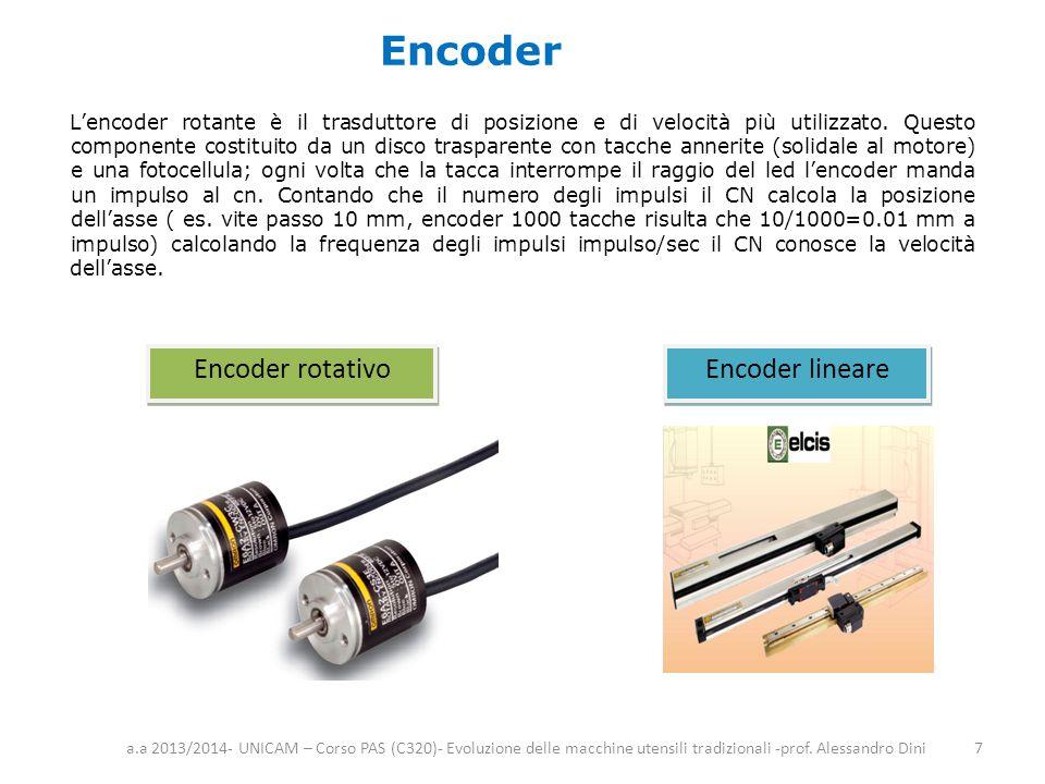 Encoder L'encoder rotante è il trasduttore di posizione e di velocità più utilizzato. Questo componente costituito da un disco trasparente con tacche