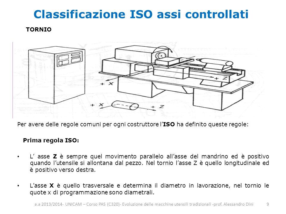 Classificazione ISO assi controllati Per avere delle regole comuni per ogni costruttore l'ISO ha definito queste regole: Prima regola ISO: L' asse Z è