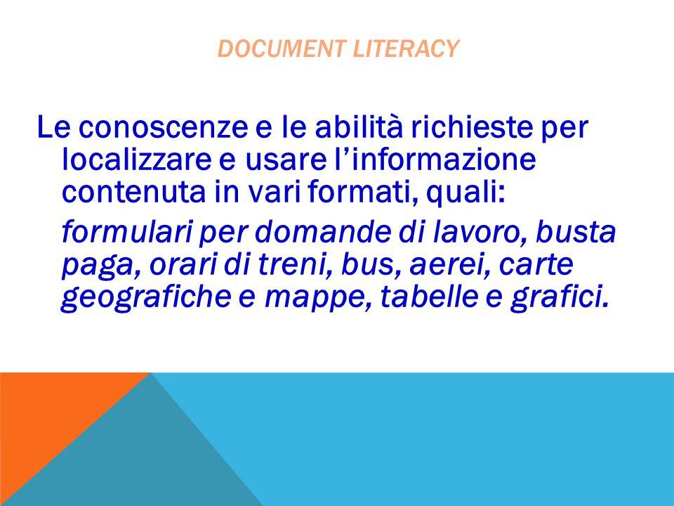 Le conoscenze e le abilità richieste per localizzare e usare l'informazione contenuta in vari formati, quali: formulari per domande di lavoro, busta p