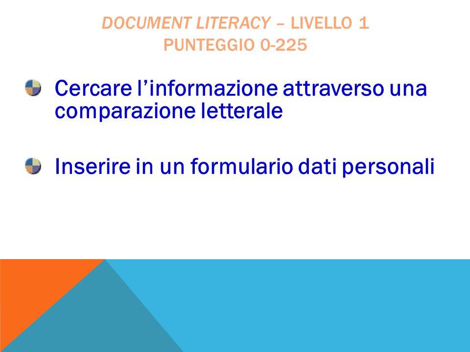 Cercare l'informazione attraverso una comparazione letterale Inserire in un formulario dati personali DOCUMENT LITERACY – LIVELLO 1 PUNTEGGIO 0-225