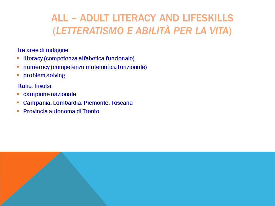INDAGINE ALL Tre aree di indagine  literacy (competenza alfabetica funzionale)  numeracy (competenza matematica funzionale)  problem solving Italia
