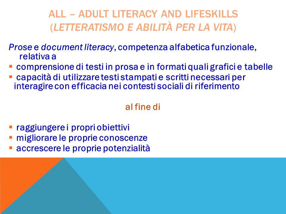 Prose e document literacy, competenza alfabetica funzionale, relativa a  comprensione di testi in prosa e in formati quali grafici e tabelle  capaci