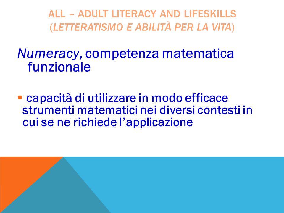 Numeracy, competenza matematica funzionale  capacità di utilizzare in modo efficace strumenti matematici nei diversi contesti in cui se ne richiede l