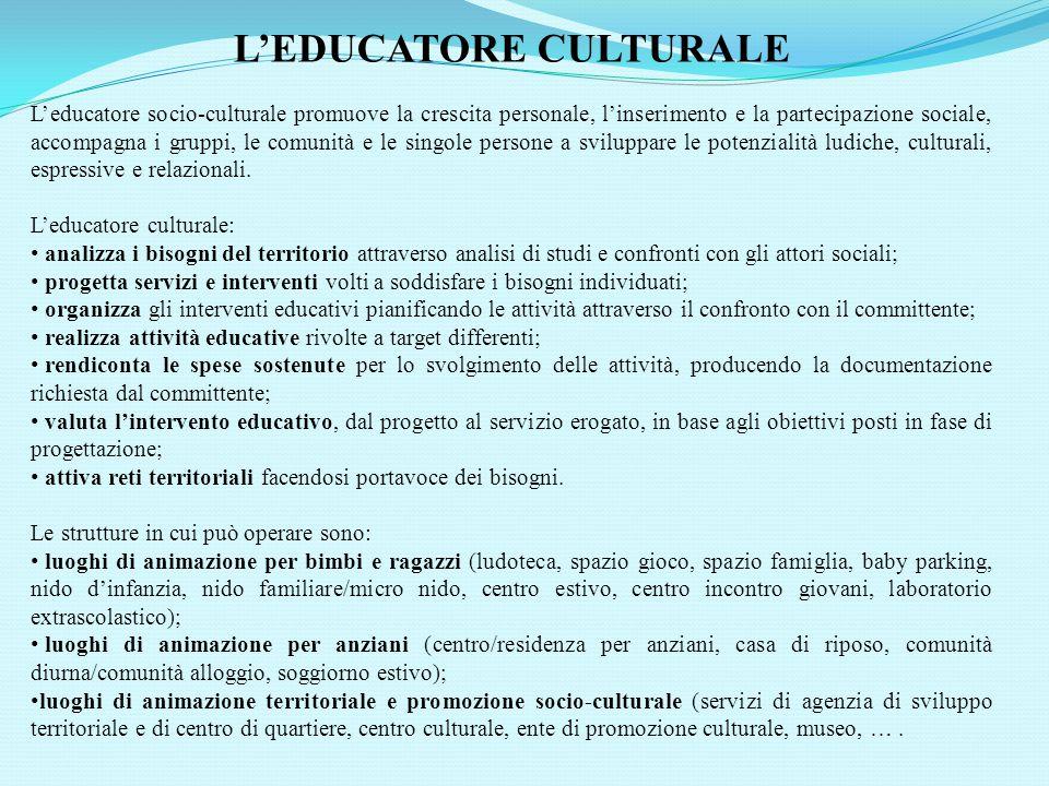 L'EDUCATORE CULTURALE L'educatore socio-culturale promuove la crescita personale, l'inserimento e la partecipazione sociale, accompagna i gruppi, le comunità e le singole persone a sviluppare le potenzialità ludiche, culturali, espressive e relazionali.
