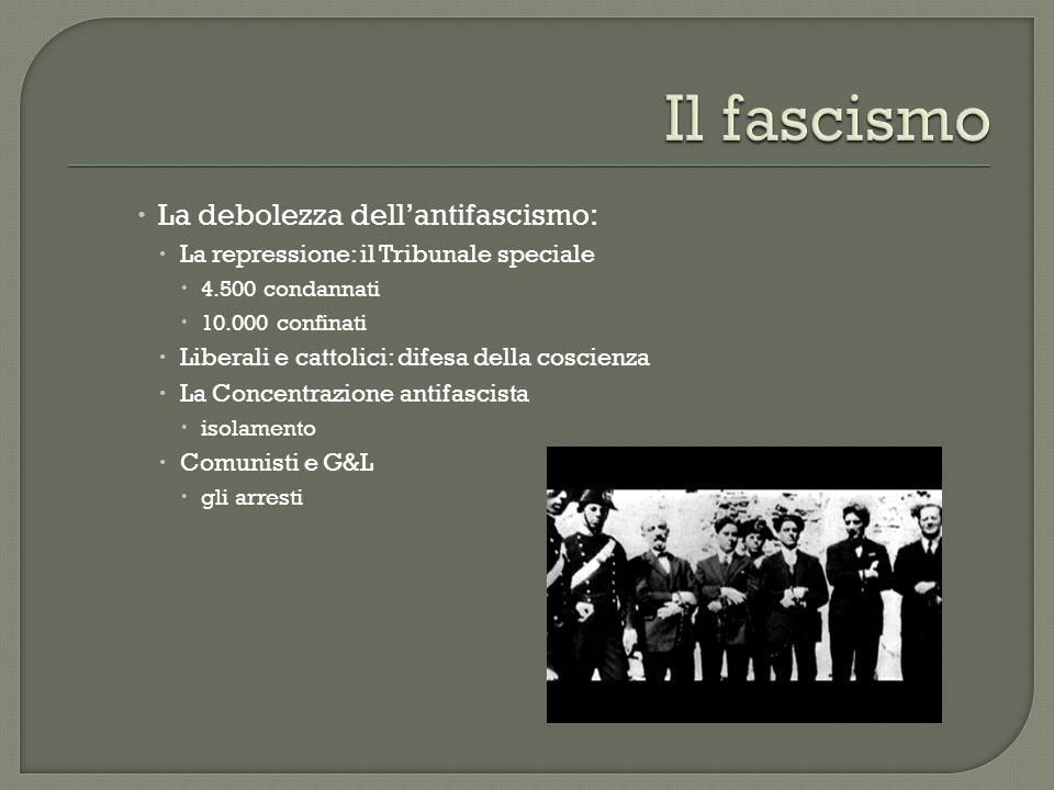  La debolezza dell'antifascismo:  La repressione: il Tribunale speciale  4.500 condannati  10.000 confinati  Liberali e cattolici: difesa della coscienza  La Concentrazione antifascista  isolamento  Comunisti e G&L  gli arresti