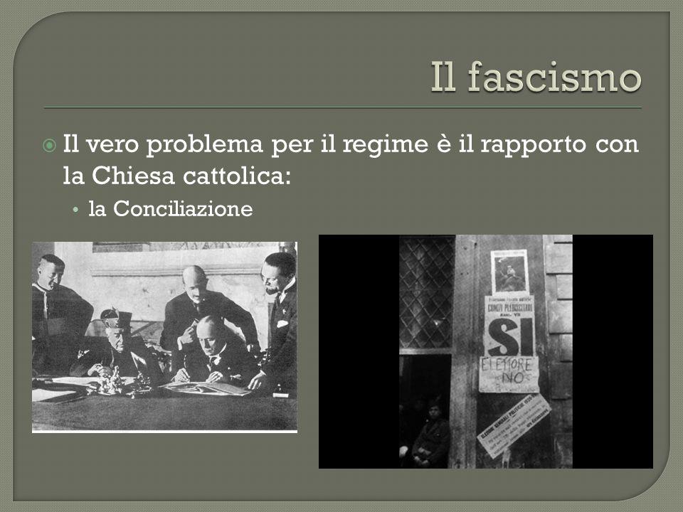  Il vero problema per il regime è il rapporto con la Chiesa cattolica: la Conciliazione