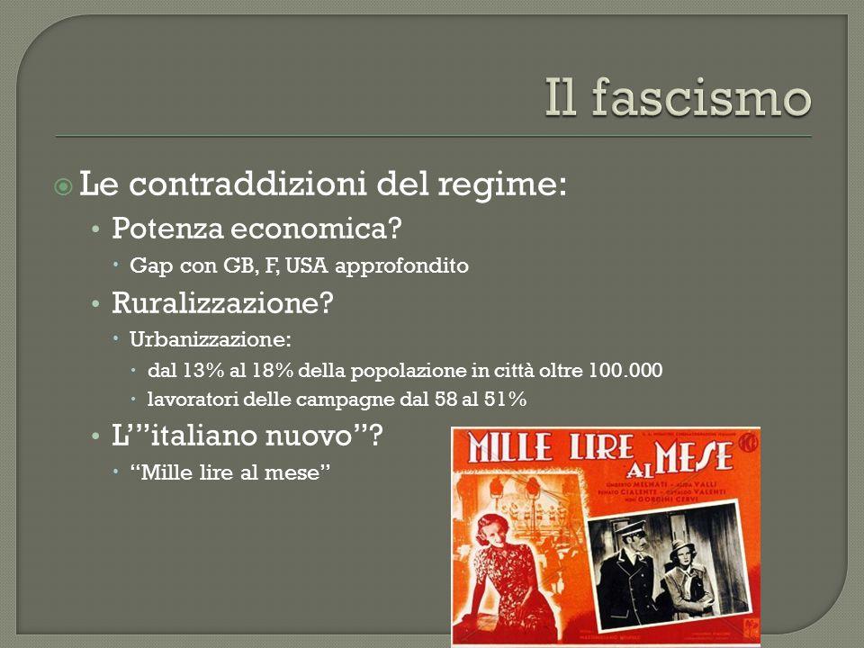  Le contraddizioni del regime: Potenza economica.