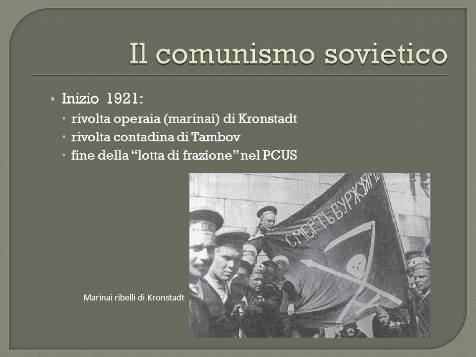 """Inizio 1921:  rivolta operaia (marinai) di Kronstadt  rivolta contadina di Tambov  fine della """"lotta di frazione"""" nel PCUS Marinai ribelli di Krons"""