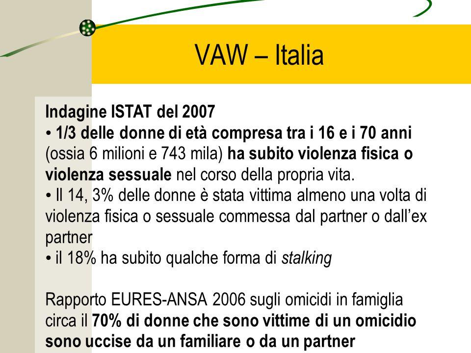 VAW – Italia Indagine ISTAT del 2007 1/3 delle donne di età compresa tra i 16 e i 70 anni (ossia 6 milioni e 743 mila) ha subito violenza fisica o violenza sessuale nel corso della propria vita.