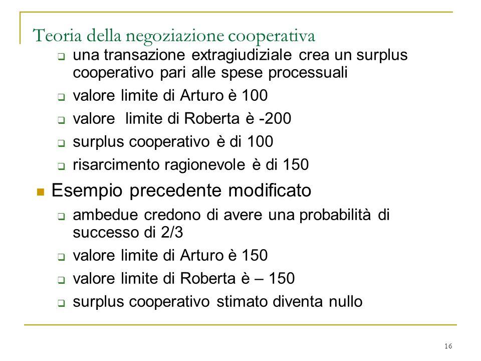 16 Teoria della negoziazione cooperativa  una transazione extragiudiziale crea un surplus cooperativo pari alle spese processuali  valore limite di