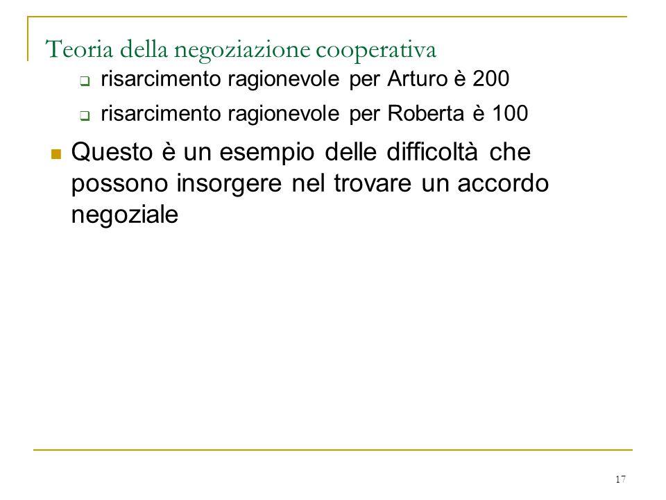 17 Teoria della negoziazione cooperativa  risarcimento ragionevole per Arturo è 200  risarcimento ragionevole per Roberta è 100 Questo è un esempio