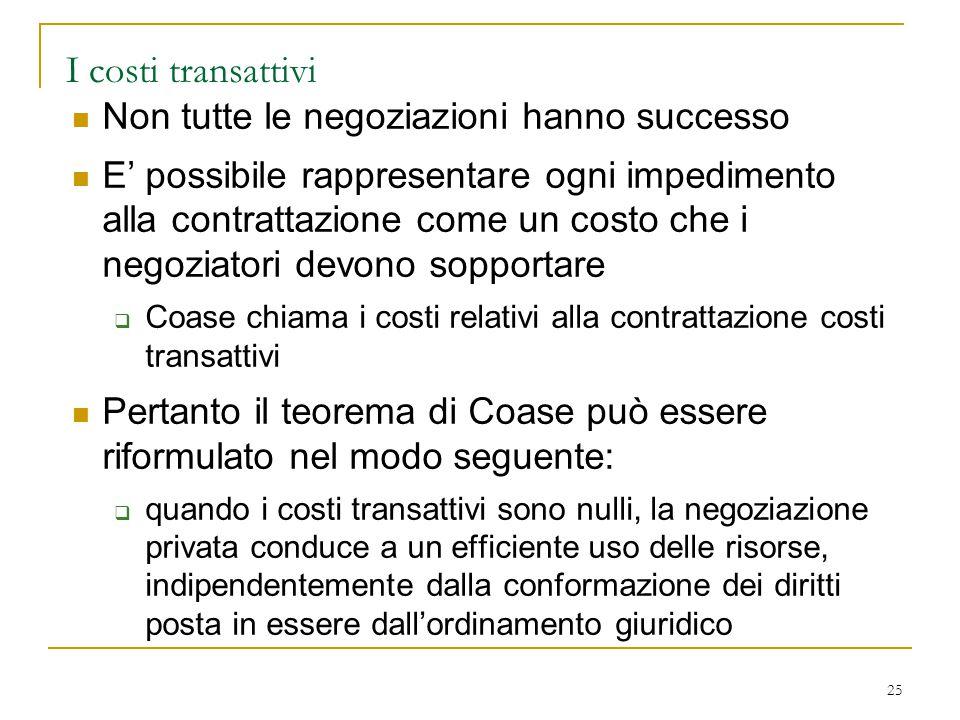 25 I costi transattivi Non tutte le negoziazioni hanno successo E' possibile rappresentare ogni impedimento alla contrattazione come un costo che i ne