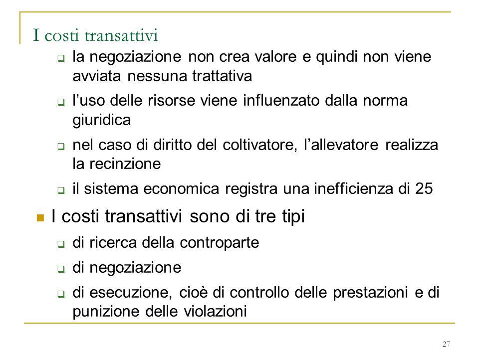 27 I costi transattivi  la negoziazione non crea valore e quindi non viene avviata nessuna trattativa  l'uso delle risorse viene influenzato dalla n