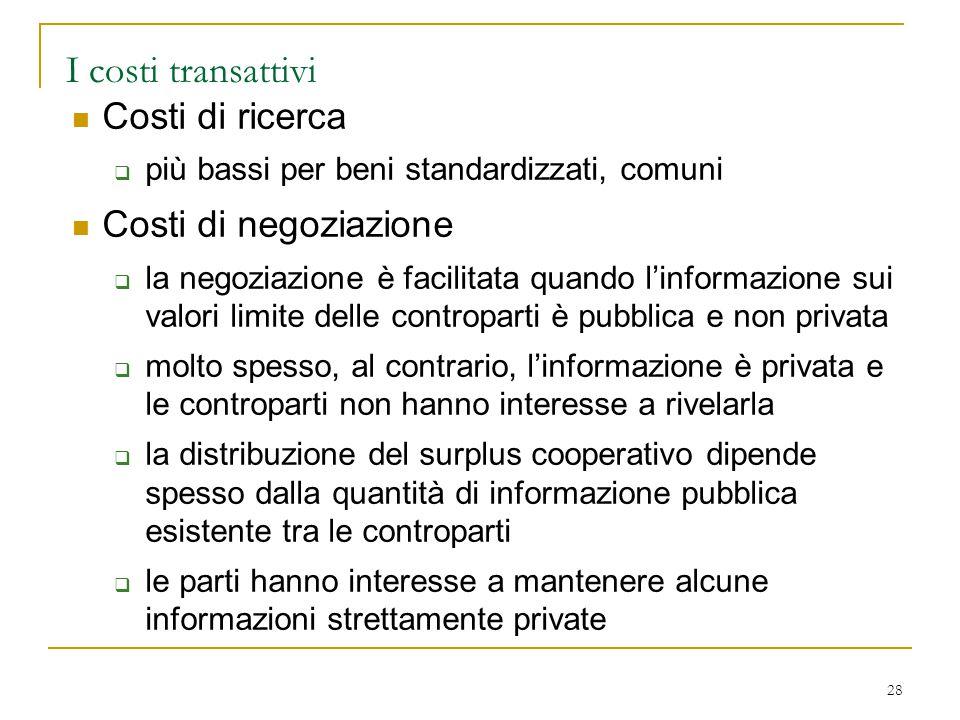 28 I costi transattivi Costi di ricerca  più bassi per beni standardizzati, comuni Costi di negoziazione  la negoziazione è facilitata quando l'info