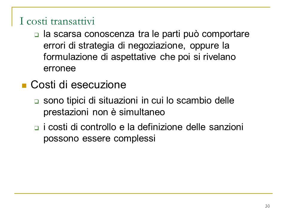 30 I costi transattivi  la scarsa conoscenza tra le parti può comportare errori di strategia di negoziazione, oppure la formulazione di aspettative c