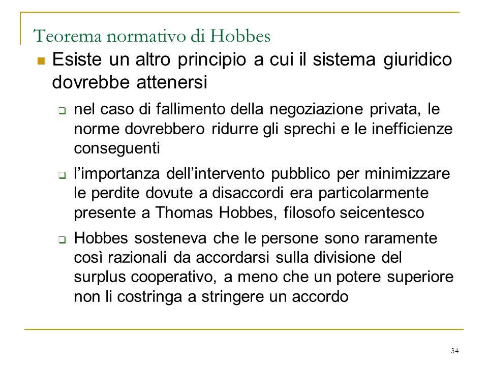 34 Teorema normativo di Hobbes Esiste un altro principio a cui il sistema giuridico dovrebbe attenersi  nel caso di fallimento della negoziazione pri