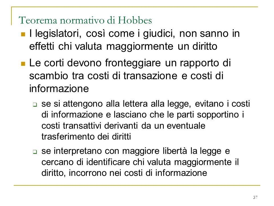 37 Teorema normativo di Hobbes I legislatori, così come i giudici, non sanno in effetti chi valuta maggiormente un diritto Le corti devono fronteggiar