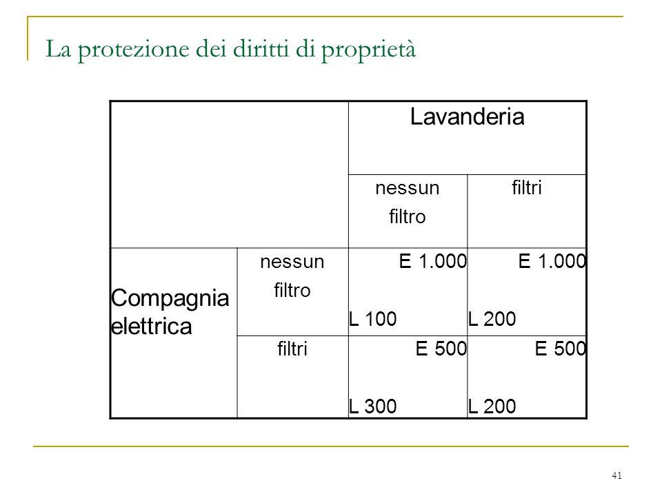 41 La protezione dei diritti di proprietà Lavanderia nessun filtro filtri Compagnia elettrica nessun filtro E 1.000 L 100 E 1.000 L 200 filtriE 500 L