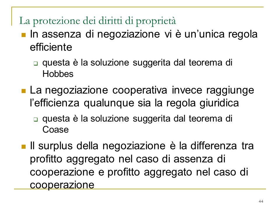 44 La protezione dei diritti di proprietà In assenza di negoziazione vi è un'unica regola efficiente  questa è la soluzione suggerita dal teorema di