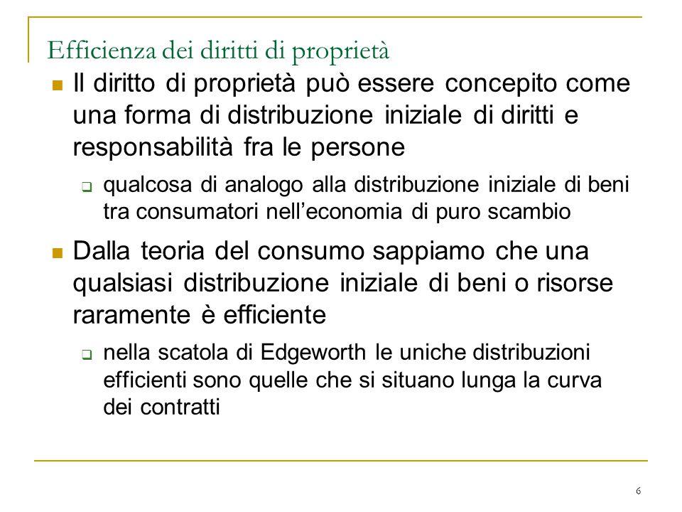 6 Efficienza dei diritti di proprietà Il diritto di proprietà può essere concepito come una forma di distribuzione iniziale di diritti e responsabilit