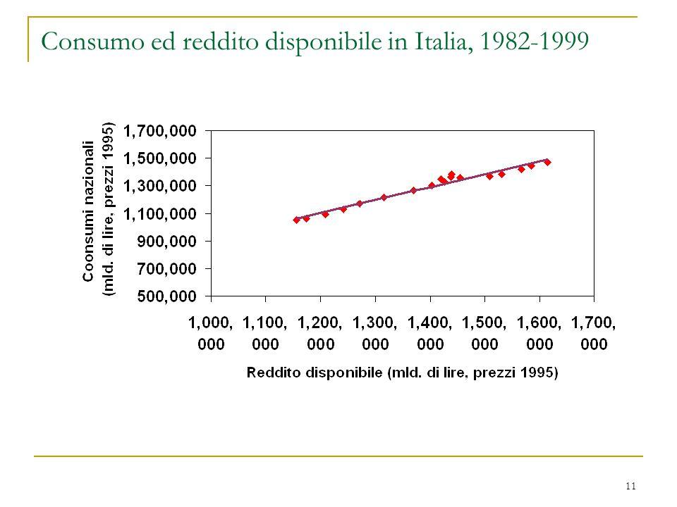 11 Consumo ed reddito disponibile in Italia, 1982-1999