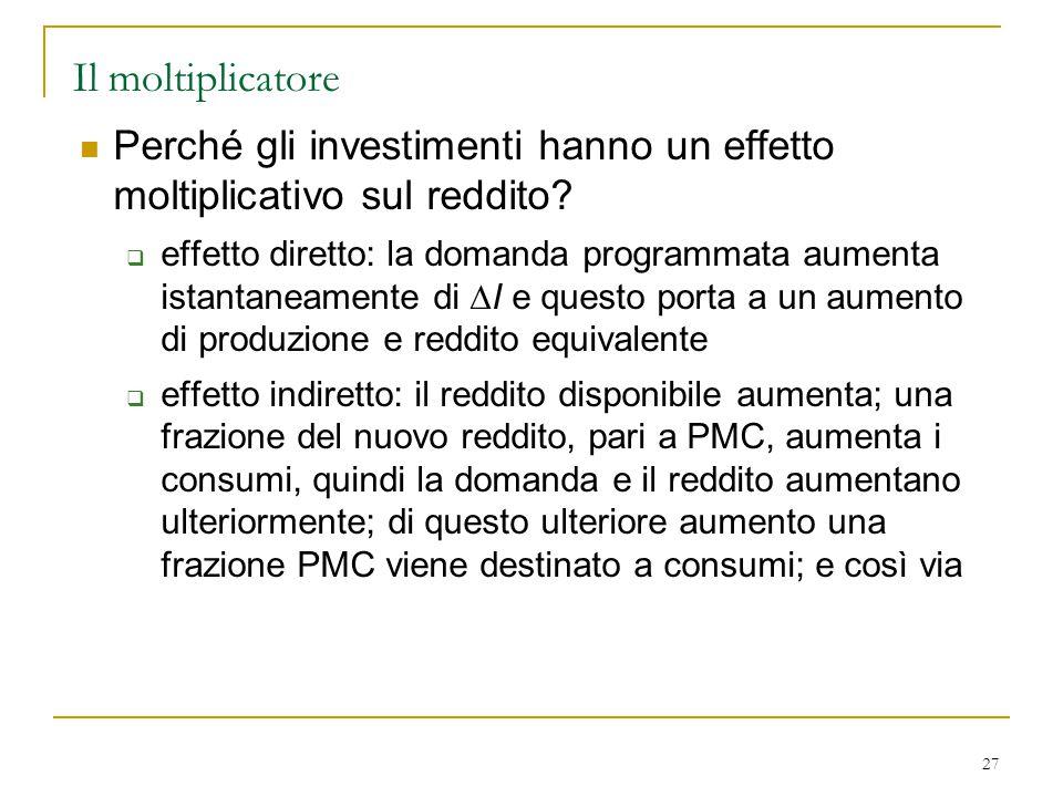 27 Il moltiplicatore Perché gli investimenti hanno un effetto moltiplicativo sul reddito?  effetto diretto: la domanda programmata aumenta istantanea