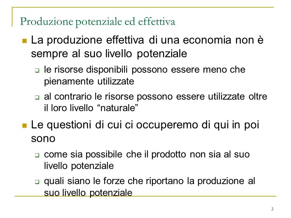 3 Produzione potenziale ed effettiva La produzione effettiva di una economia non è sempre al suo livello potenziale  le risorse disponibili possono e