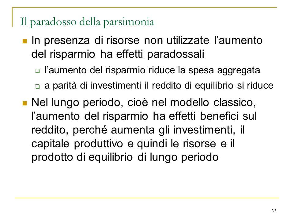 33 Il paradosso della parsimonia In presenza di risorse non utilizzate l'aumento del risparmio ha effetti paradossali  l'aumento del risparmio riduce