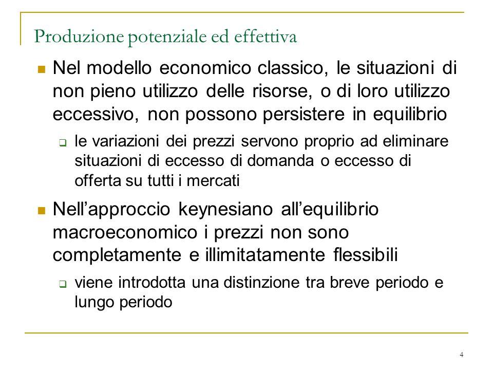 4 Produzione potenziale ed effettiva Nel modello economico classico, le situazioni di non pieno utilizzo delle risorse, o di loro utilizzo eccessivo,